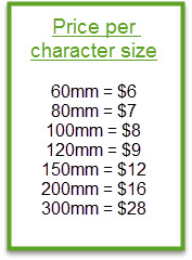 price-per-character-size
